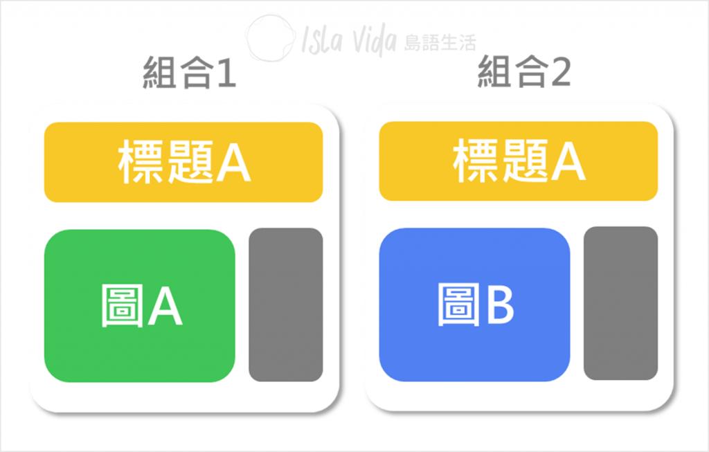 Google Optimize A / B版本測試 (A/B tests)